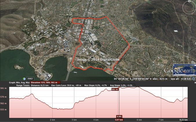 Canberra Run Part 3