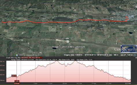 The course is an up and back course along the Clare Valley Riesling Trail.