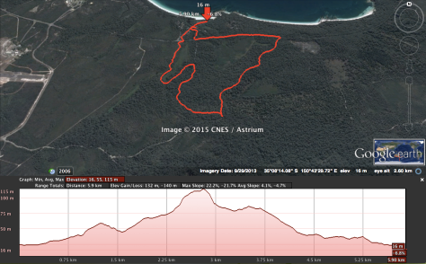 Map of Jervis Bay Run